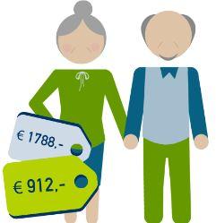 een gepensioneerd stel bespaart 1788 euro ten opzichte van het duurste product en gemiddeld 912 euro