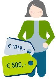 een ouder alleenstaand persoon bespaart 1019 euro ten opzichte van het duurste product en gemiddeld 500 euro
