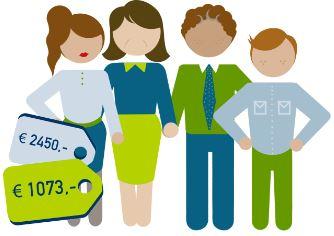 een ouder gezin bespaart 2450 euro ten opzichte van het duurste product en gemiddeld 1073 euro